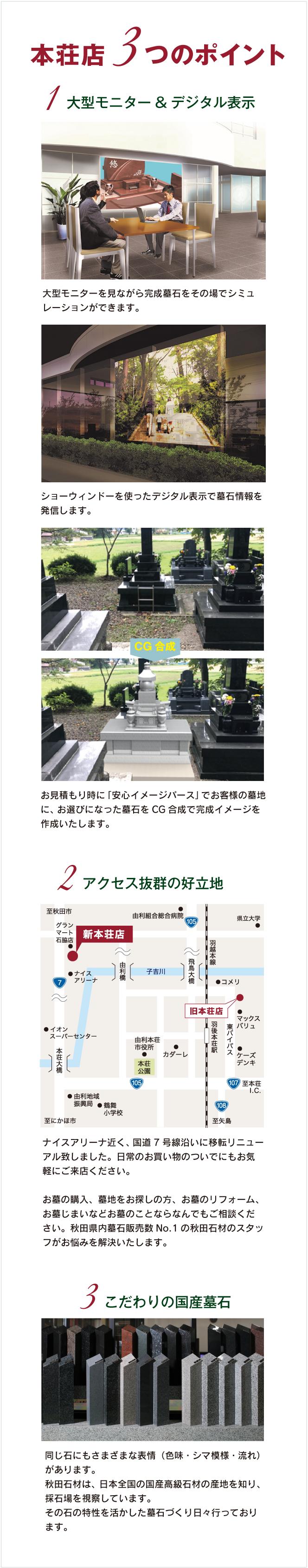 本荘店3つのポイント、大型モニター&デジタル表示、アクセス抜群の好立地、こだわりの国産墓石